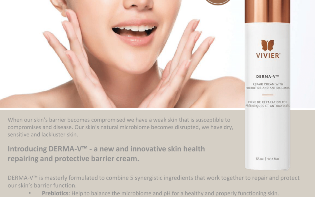 The Derma-V Story Features